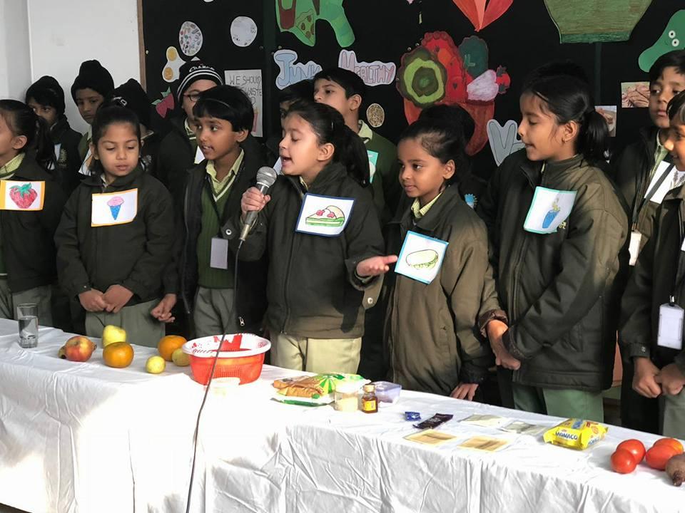 Class Activity on Food